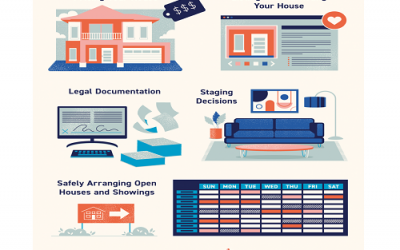 When It Comes To Selling a House, Your Time Is Money [INFOGRAPHIC]
